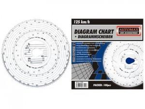 diagrama-tahograf-125-km-1a28218ef9e78e2ee6-420-315-2-95-1